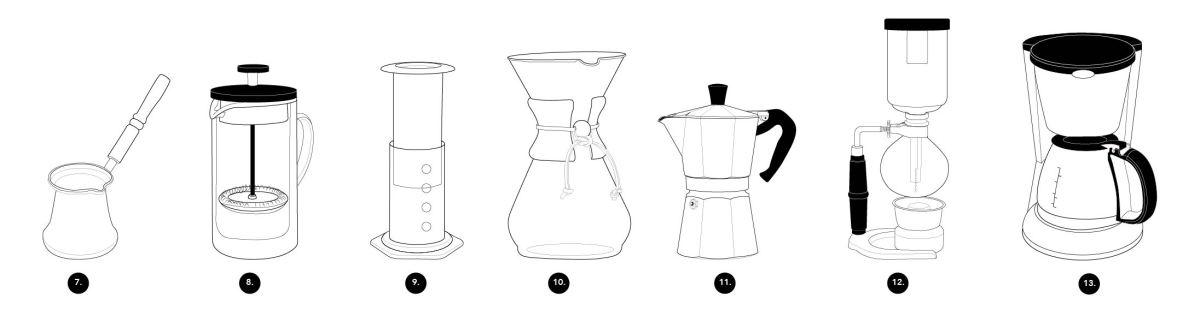 coffeepots-01